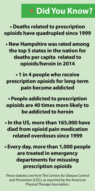 did-you-know-opioid-facts-for-web