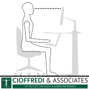 Ergonomics Assessment CioffrediPT