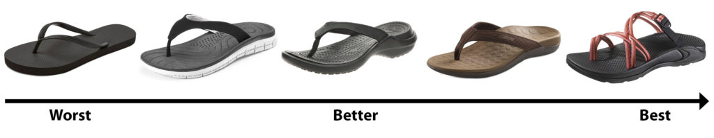Better flip flops for plantar fasciitis
